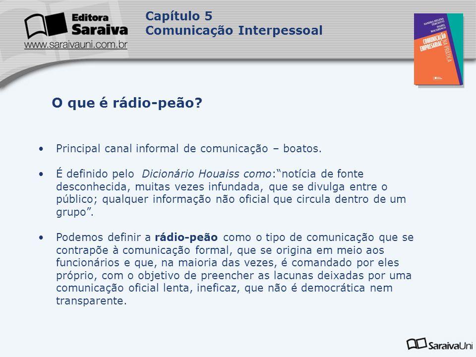O que é rádio-peão Capítulo 5 Comunicação Interpessoal