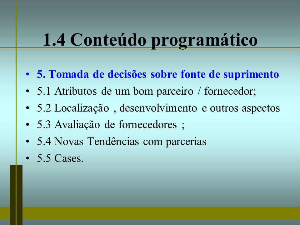 1.4 Conteúdo programático