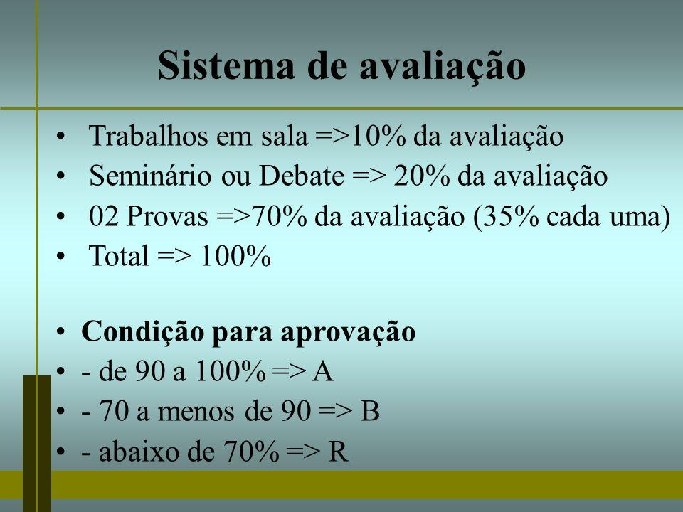 Sistema de avaliação Trabalhos em sala =>10% da avaliação