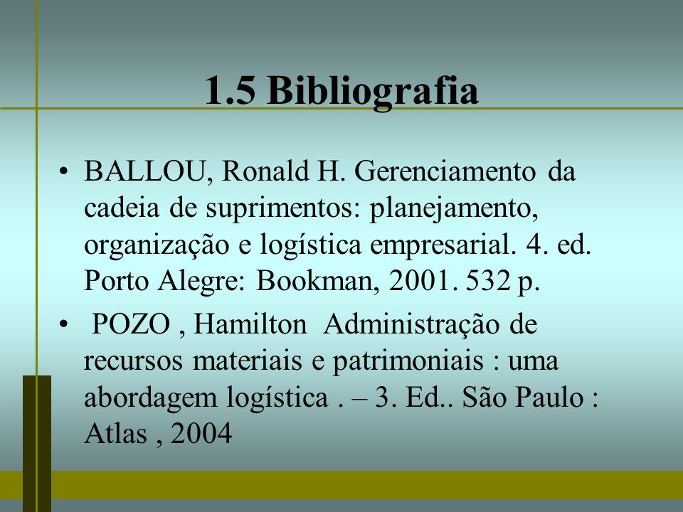 1.5 Bibliografia