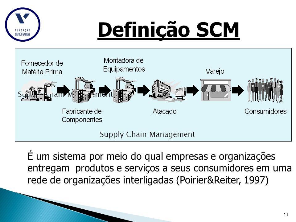 Definição SCM É um sistema por meio do qual empresas e organizações