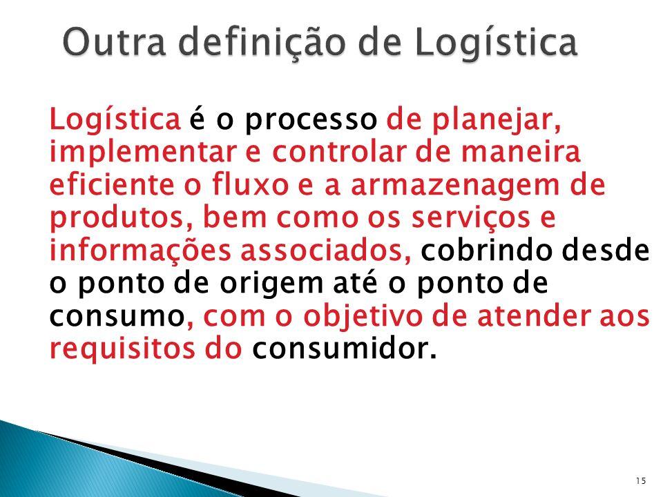 Outra definição de Logística