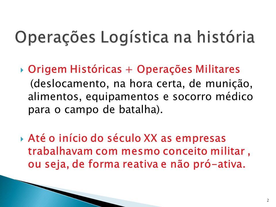 Operações Logística na história