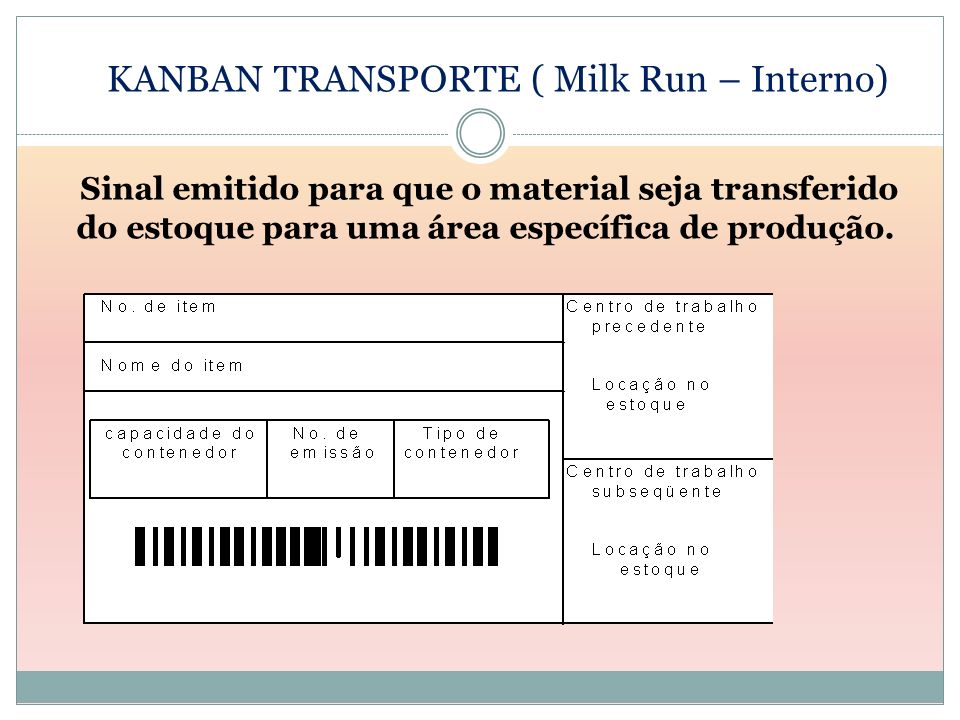 KANBAN TRANSPORTE ( Milk Run – Interno)