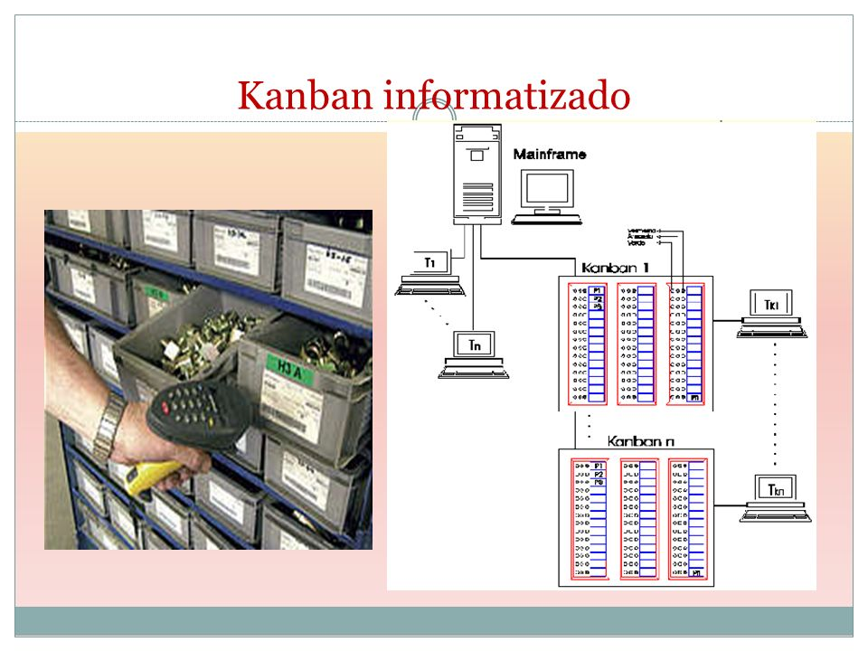 Kanban informatizado