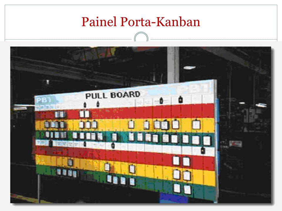 Painel Porta-Kanban