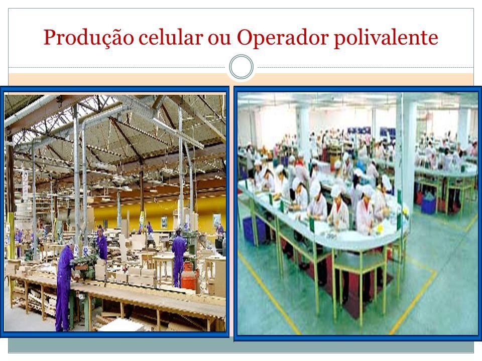 Produção celular ou Operador polivalente