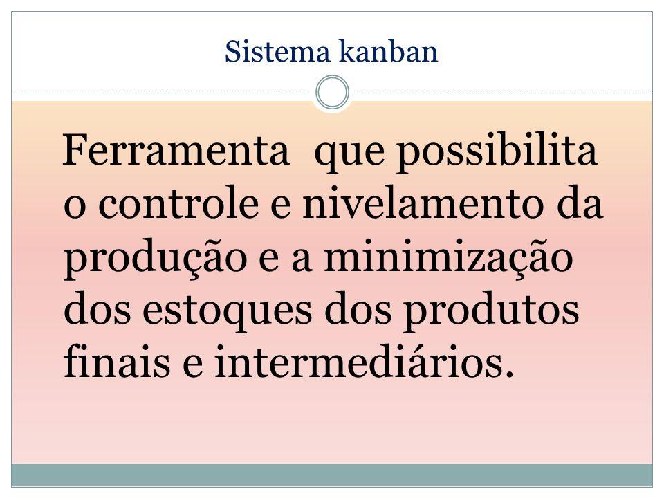 Sistema kanban Ferramenta que possibilita o controle e nivelamento da produção e a minimização dos estoques dos produtos finais e intermediários.