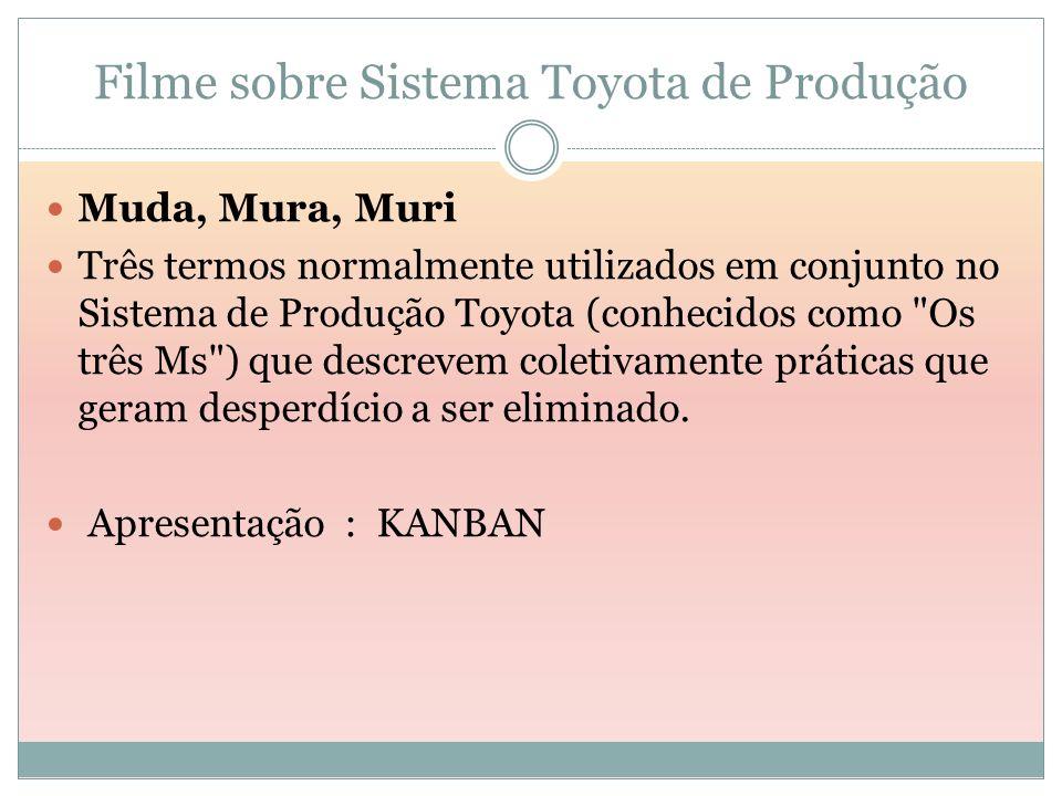 Filme sobre Sistema Toyota de Produção
