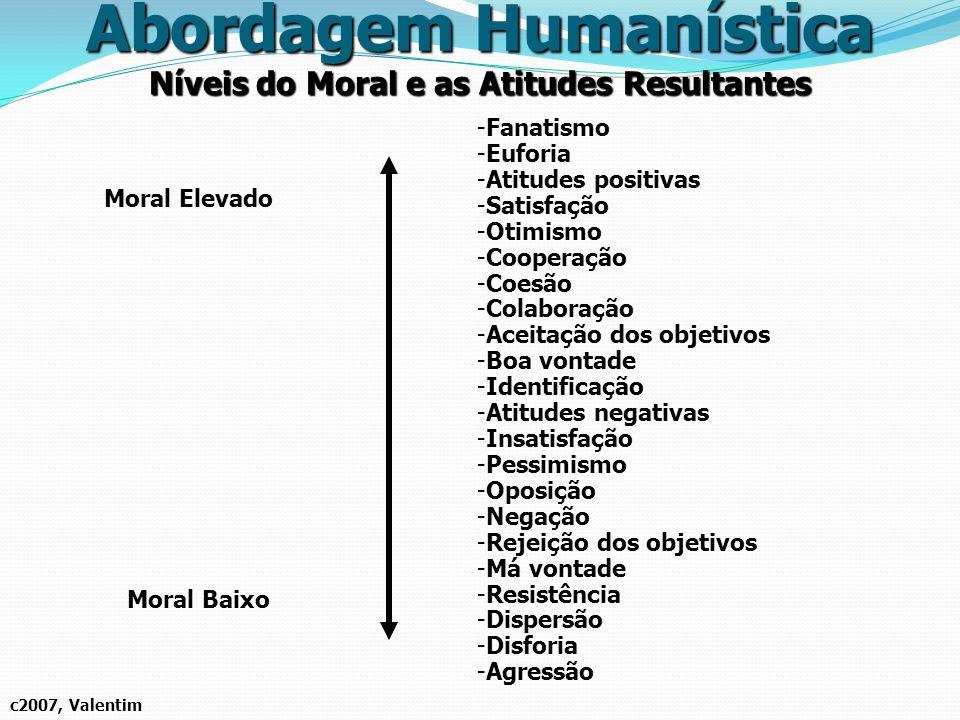 Abordagem Humanística Níveis do Moral e as Atitudes Resultantes