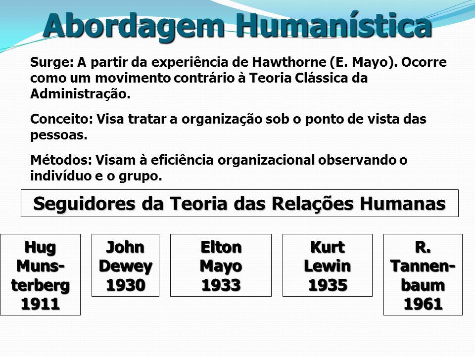 Abordagem Humanística Seguidores da Teoria das Relações Humanas