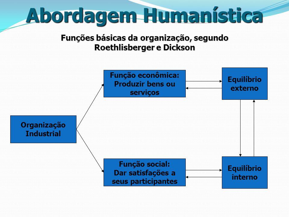 Abordagem Humanística