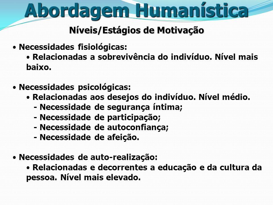 Abordagem Humanística Níveis/Estágios de Motivação