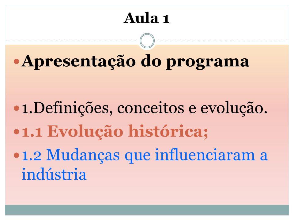 Apresentação do programa 1.Definições, conceitos e evolução.
