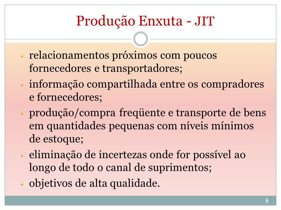 Produção Enxuta - JIT relacionamentos próximos com poucos fornecedores e transportadores;