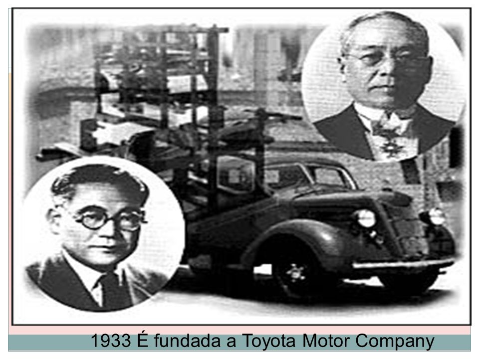 1933 É fundada a Toyota Motor Company