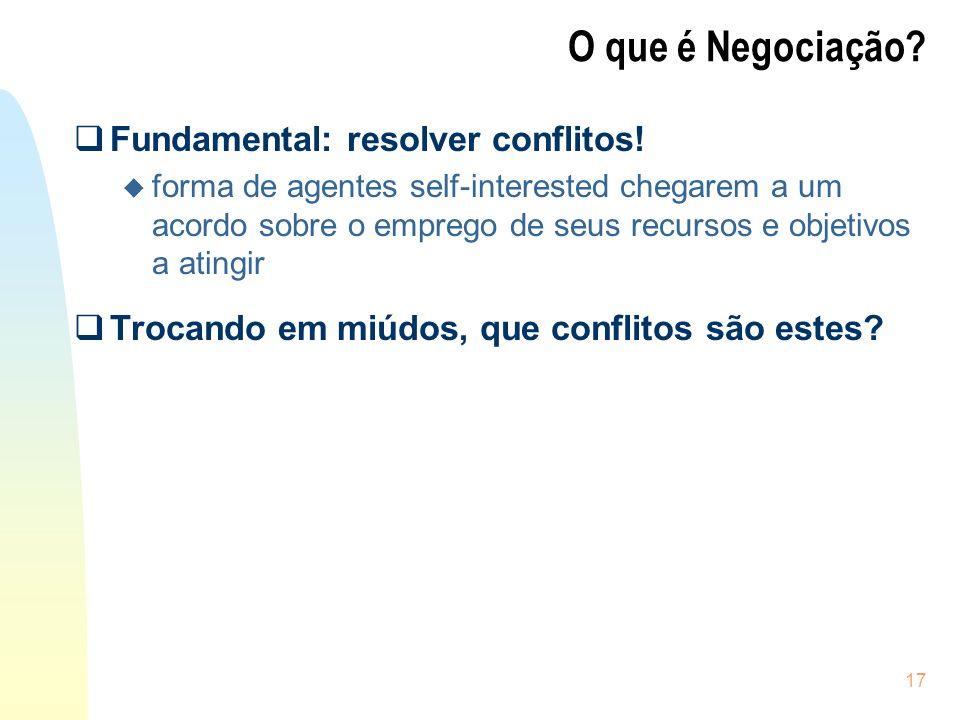 O que é Negociação Fundamental: resolver conflitos!
