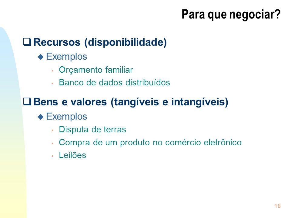 Para que negociar Recursos (disponibilidade)