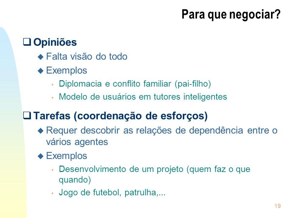 Para que negociar Opiniões Tarefas (coordenação de esforços)