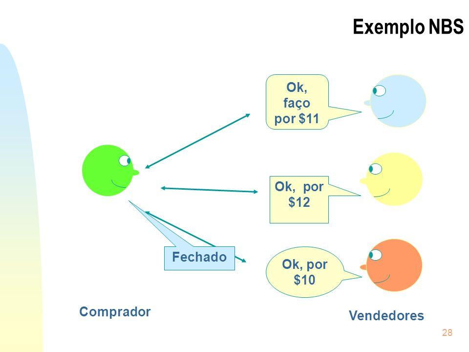 Exemplo NBS Ok, faço por $11 Ok, por $12 Fechado Ok, por $10 Comprador