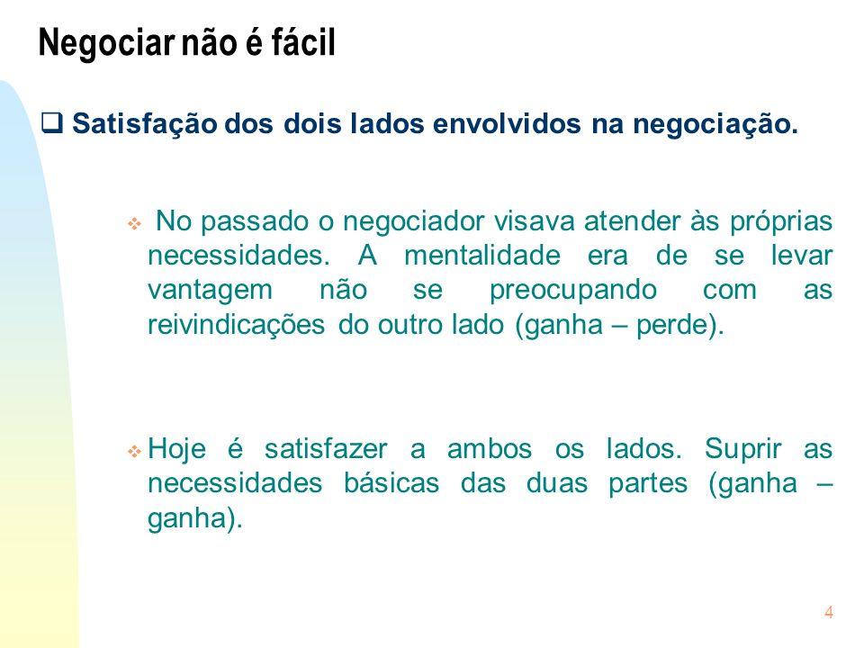 Negociar não é fácil Satisfação dos dois lados envolvidos na negociação.