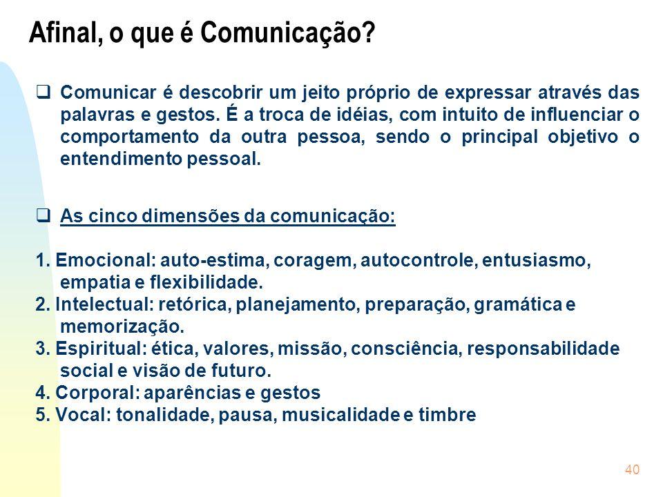 Afinal, o que é Comunicação