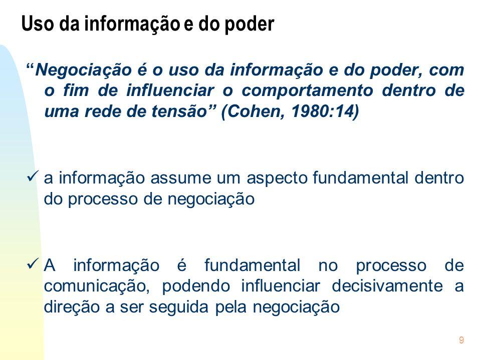 Uso da informação e do poder