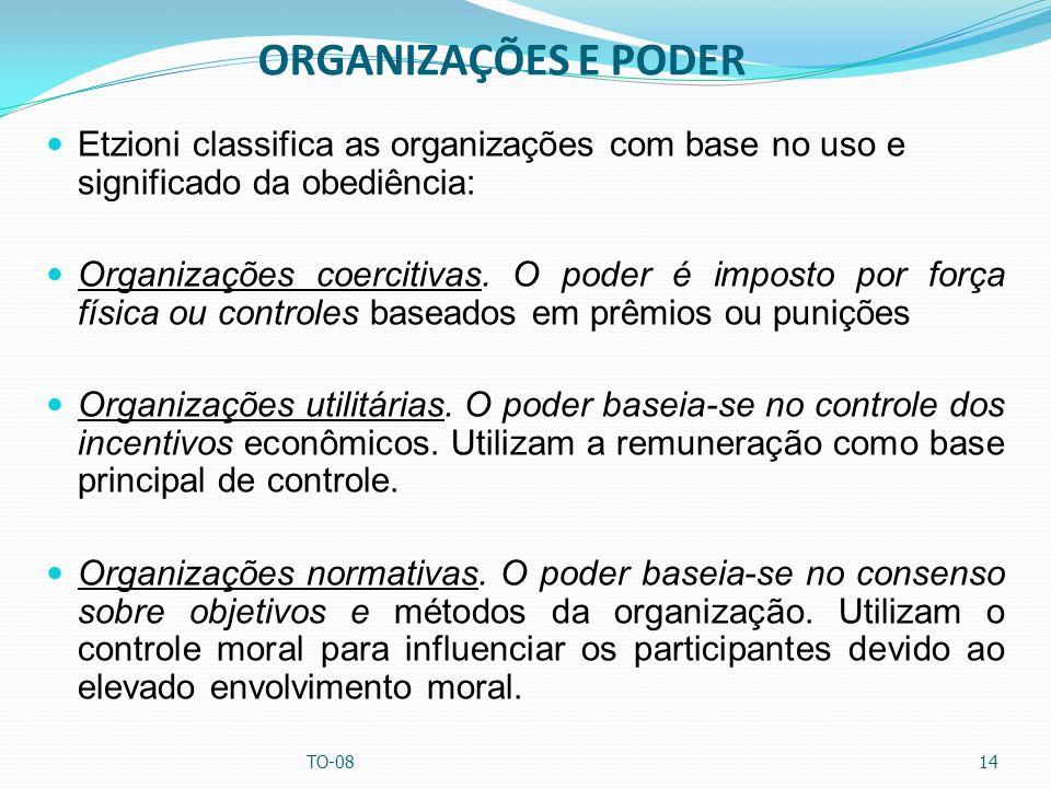 ORGANIZAÇÕES E PODER Etzioni classifica as organizações com base no uso e significado da obediência: