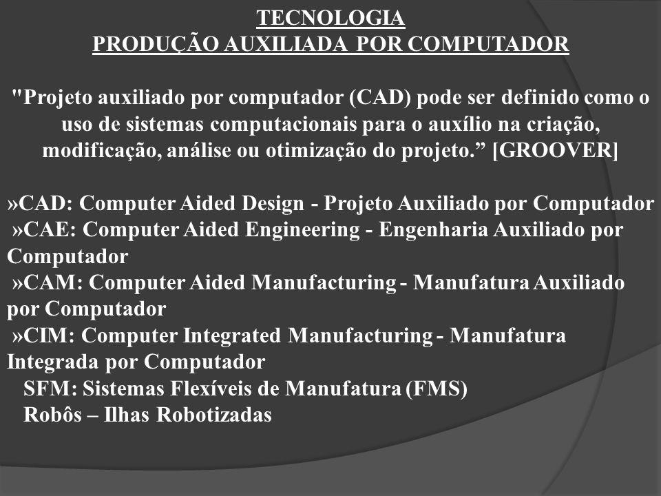 PRODUÇÃO AUXILIADA POR COMPUTADOR