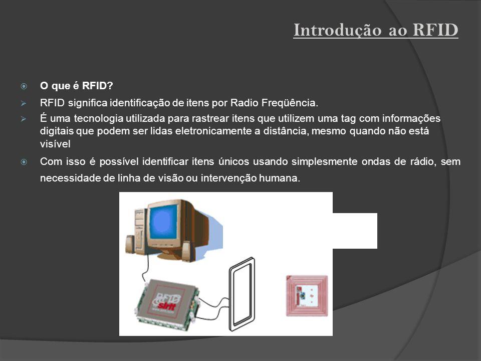 Introdução ao RFID O que é RFID