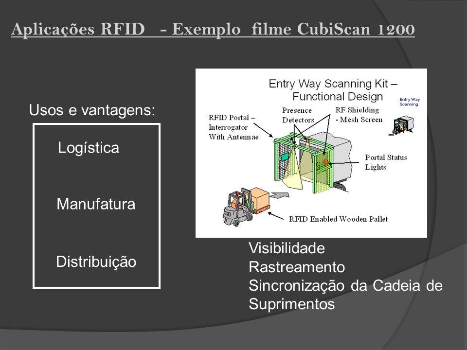 Aplicações RFID - Exemplo filme CubiScan 1200