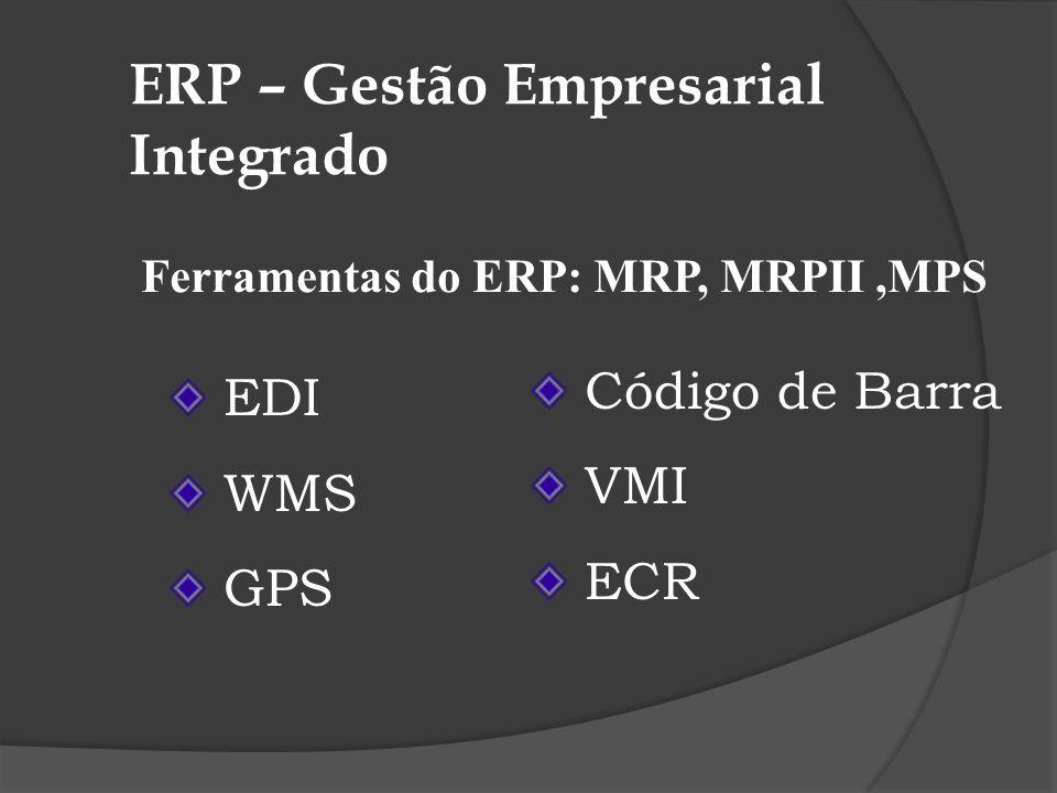 ERP – Gestão Empresarial Integrado