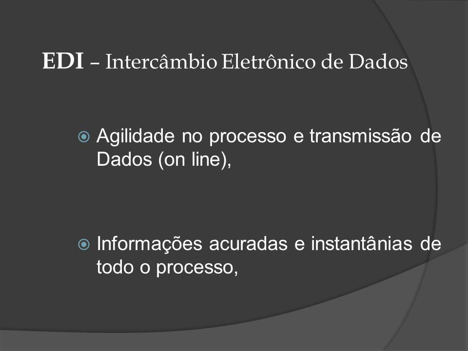 EDI – Intercâmbio Eletrônico de Dados