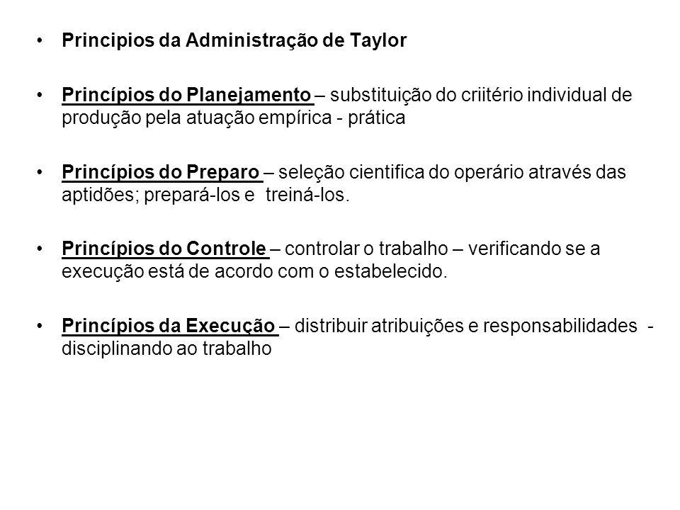 Principios da Administração de Taylor