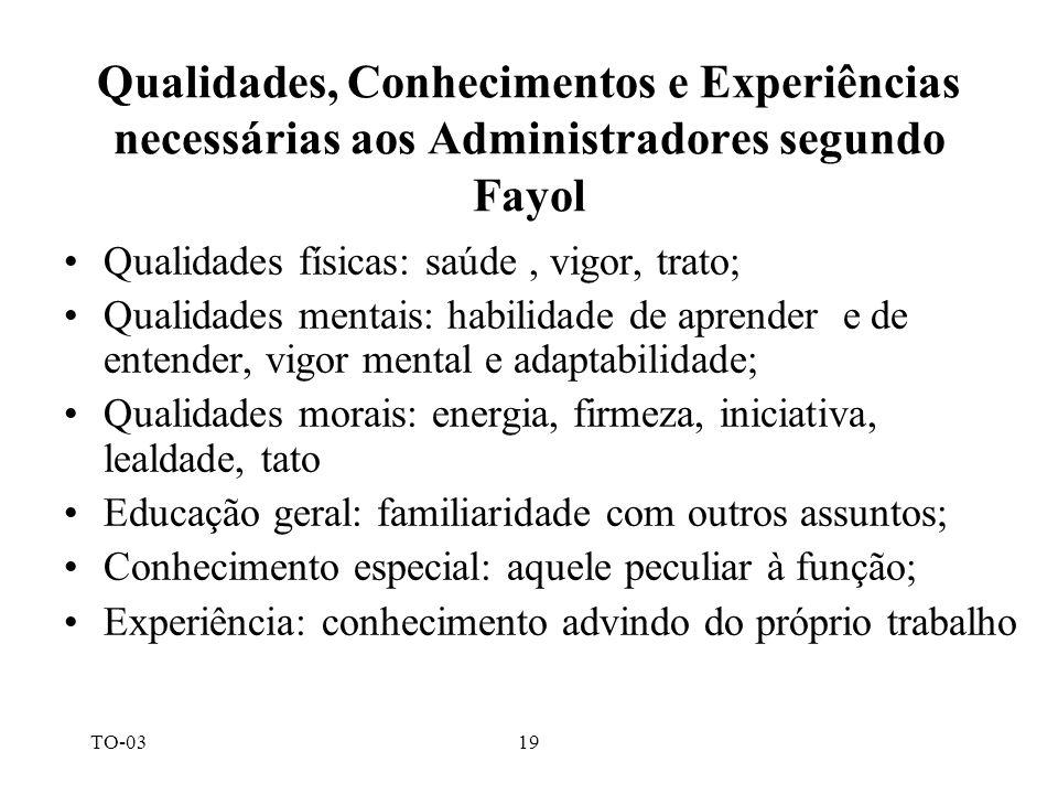 Qualidades, Conhecimentos e Experiências necessárias aos Administradores segundo Fayol
