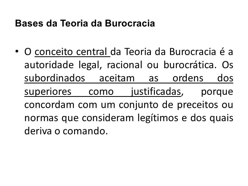 Bases da Teoria da Burocracia