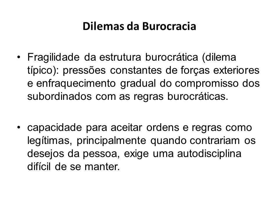 Dilemas da Burocracia