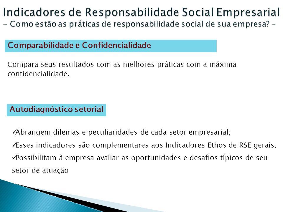 Indicadores de Responsabilidade Social Empresarial - Como estão as práticas de responsabilidade social de sua empresa -