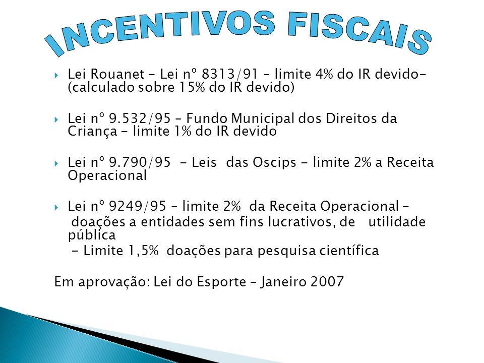 INCENTIVOS FISCAIS Lei Rouanet - Lei nº 8313/91 – limite 4% do IR devido- (calculado sobre 15% do IR devido)