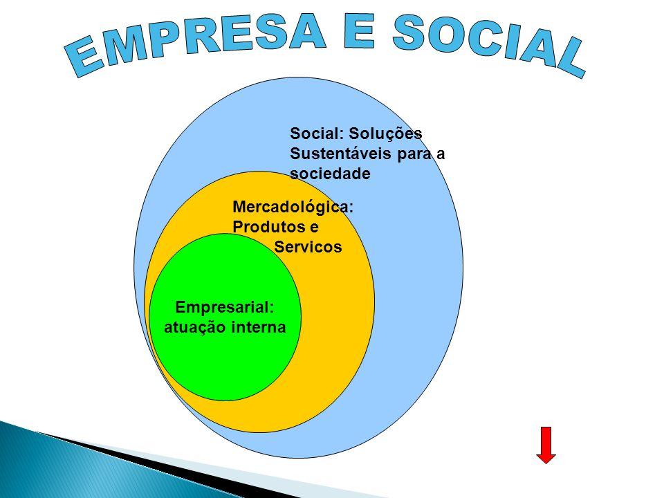 EMPRESA E SOCIAL ESPIRITUAL Social: Soluções