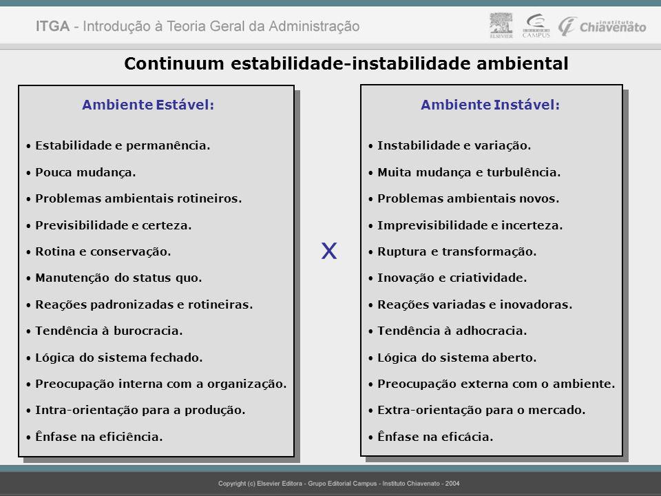 x Continuum estabilidade-instabilidade ambiental Ambiente Estável: