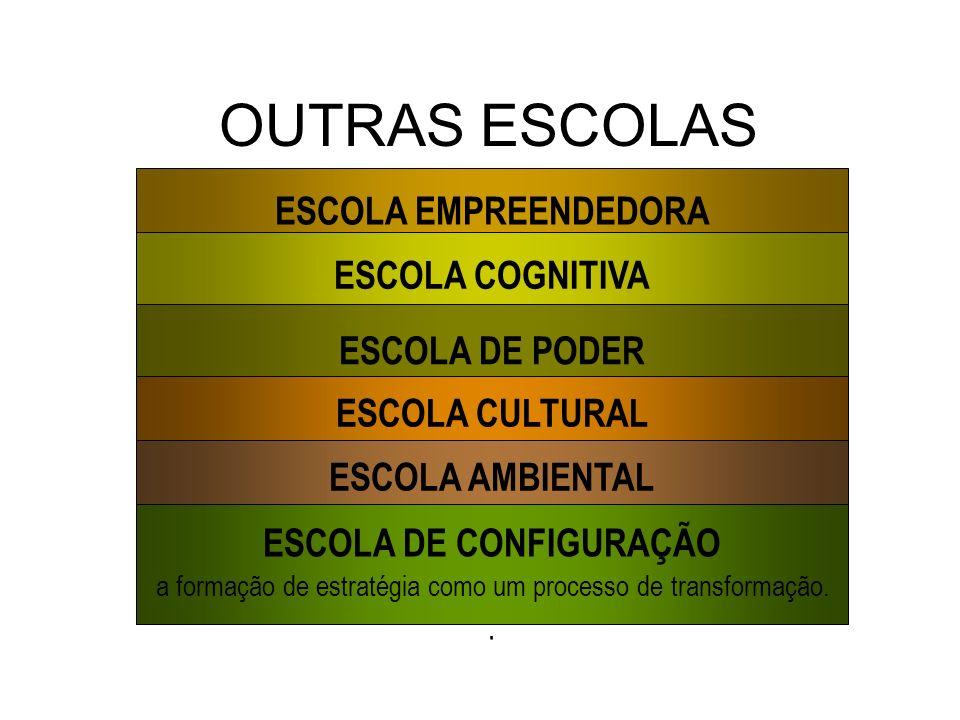 ESCOLA DE CONFIGURAÇÃO