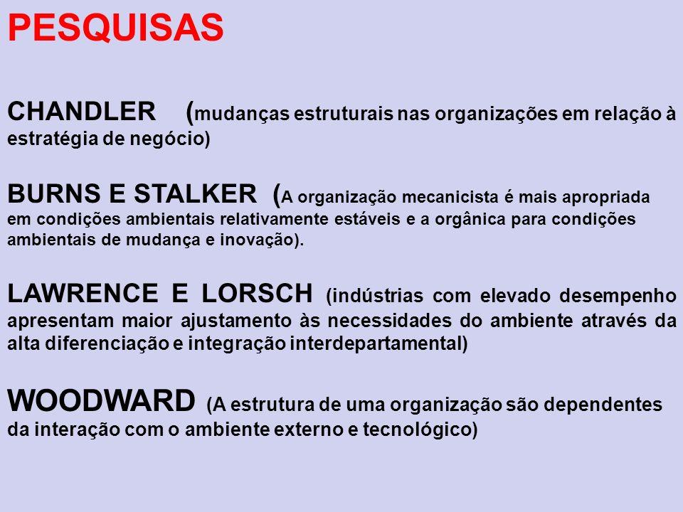 PESQUISAS CHANDLER (mudanças estruturais nas organizações em relação à estratégia de negócio)