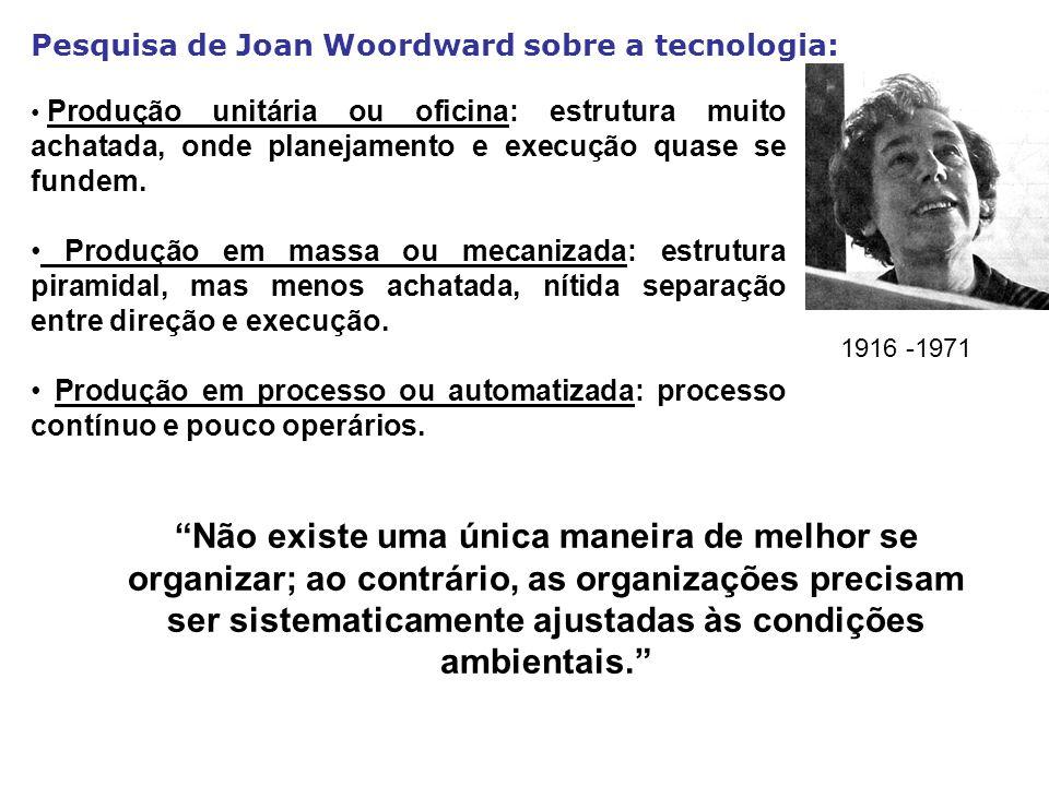 Pesquisa de Joan Woordward sobre a tecnologia: