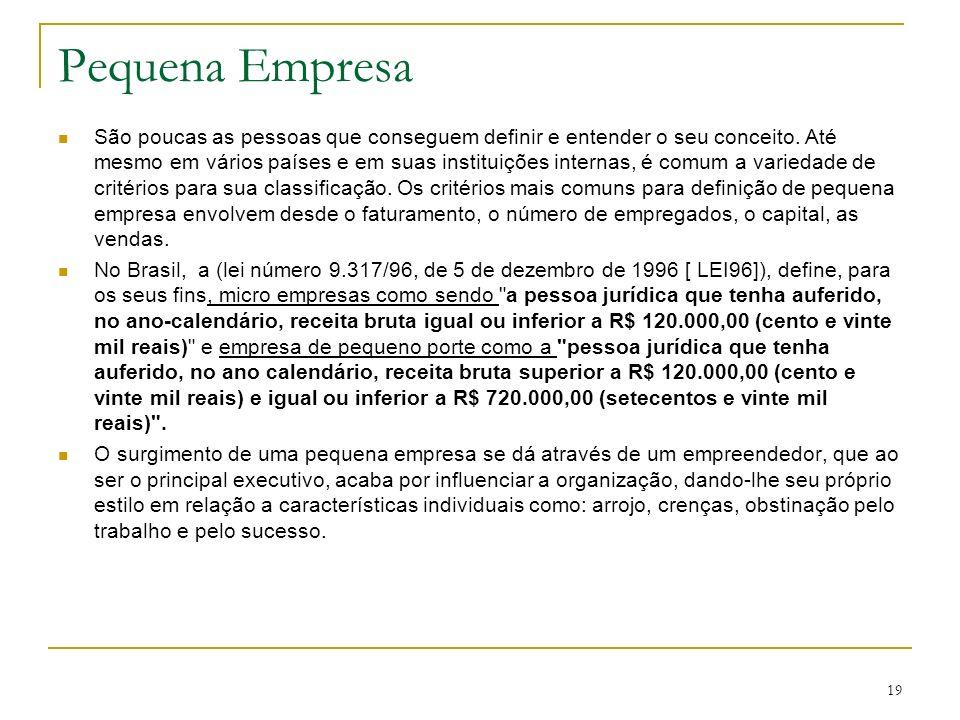 Pequena Empresa