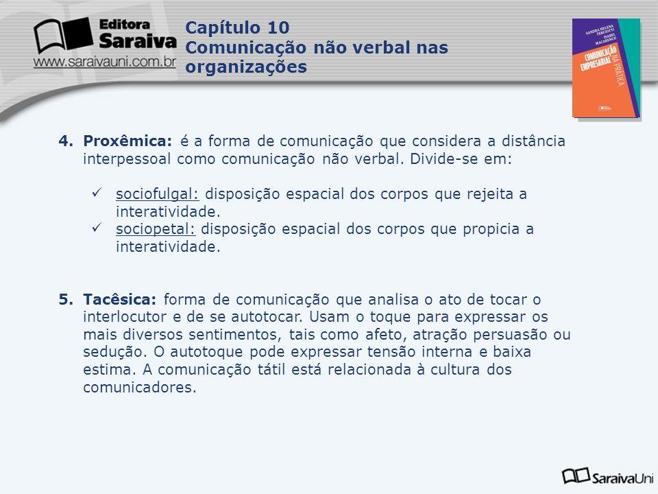 Comunicação não verbal nas organizações