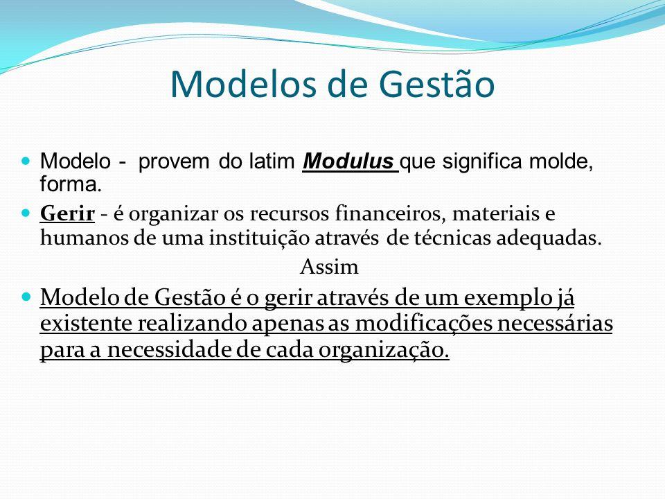 Modelos de Gestão Modelo - provem do latim Modulus que significa molde, forma.