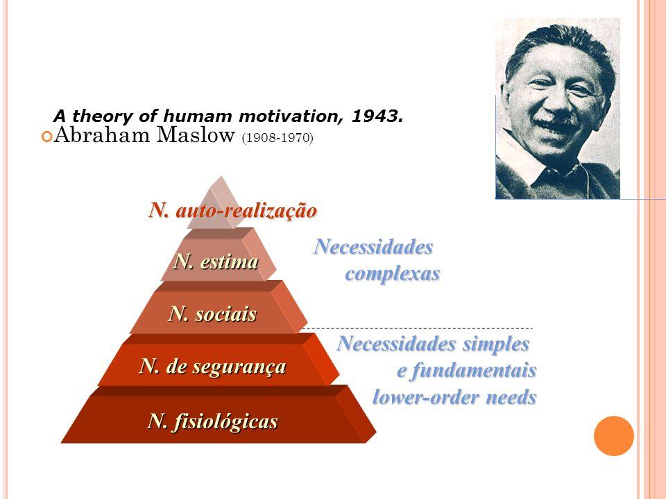 N. estima N. sociais N. de segurança N. fisiológicas