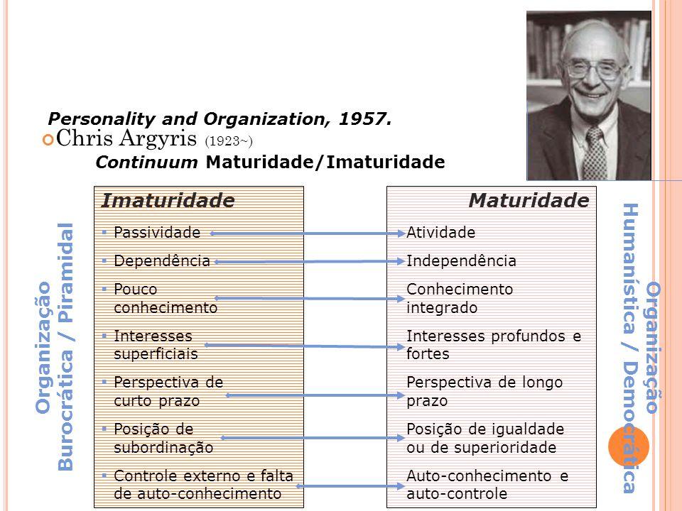 Burocrática / Piramidal Humanística / Democrática