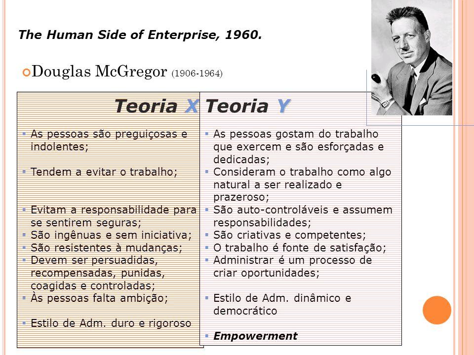 Teoria X Teoria Y Douglas McGregor (1906-1964)